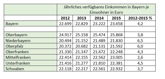 Geld_statistik1